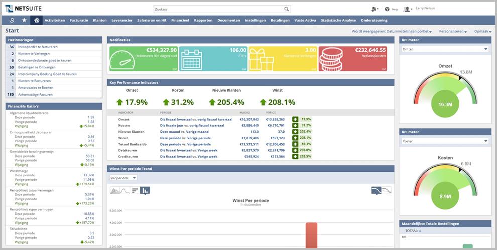 NetSuite Netherlands Dashboard